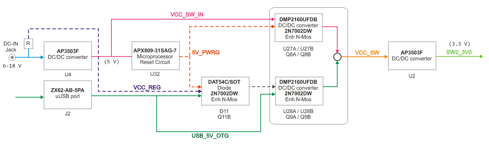 Power Management Udoo Neo Docs Dc Socket Wiring Diagram A Why Three Pins The E Block Allows To Only One Wire Arrive At Vcc Sw Node This Is Controlled By Signals 5v Pwrg And Output Of D