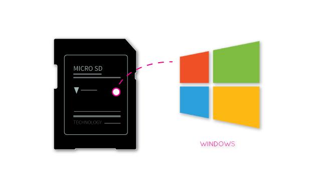 Create A Bootable MicroSD card for UDOO QUAD-DUAL - UDOO